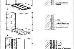 Схема бескаркасного способа отделки стен гипсокартоном