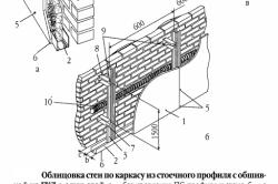 Схема крепления гипсокартона на металлический профиль