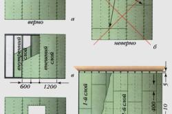 Схема стыковки листов гипсокартона