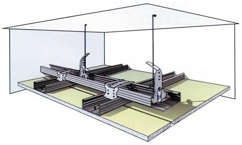 Двухуровневая система профилей для гипсокартона на потолке