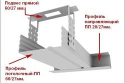 Монтаж П-образных подвесов