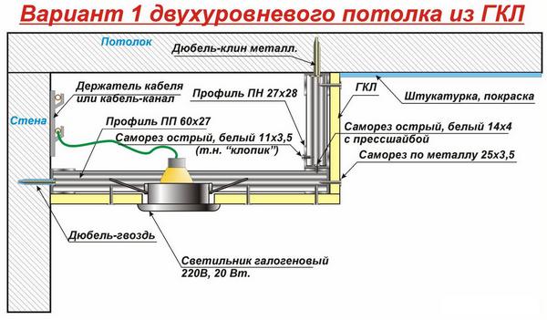 Схема монтажа двухуровневого потолка - вариант 1