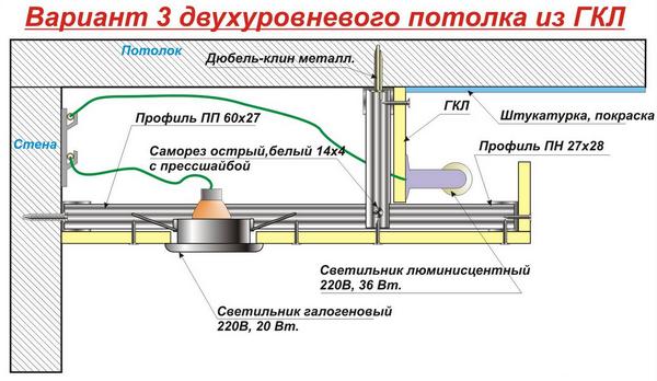 Схема монтажа двухуровневого потолка - вариант 3