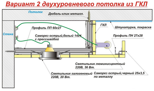 Схема монтажа двухуровневого потолка - вариант 2