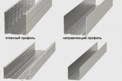 Виды металлического профиля по назначению
