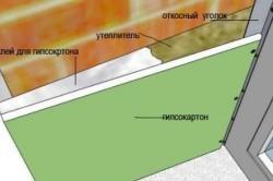 Схема монтажа гипсокартона на откос