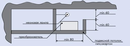 Схема установки неоновой подсветки в подвесном потолке из гипсокартона.