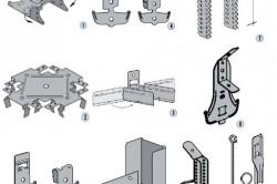 Виды соединительных деталей для гипсокартона