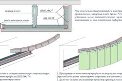 Схема криволинейного гипсокартонного короба