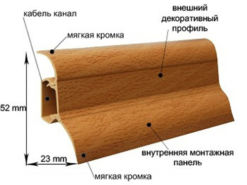 Устройство стандартного стенового плинтуса
