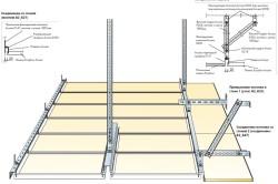 Схема установки подвесного потолка