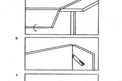 Схема резки гипсокартона