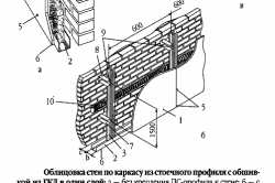 Схема крепления гписокартона на металлический каркас