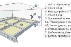 Схема подвесного потолка