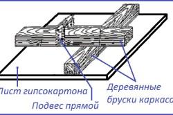 Схема каркаса для гипсокартонной конструкции из деревянных брусков