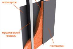Схема устройства перегородки из гипсокартона со звукоизоляцией