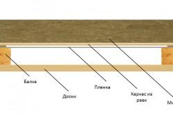 Структура утепление потолка