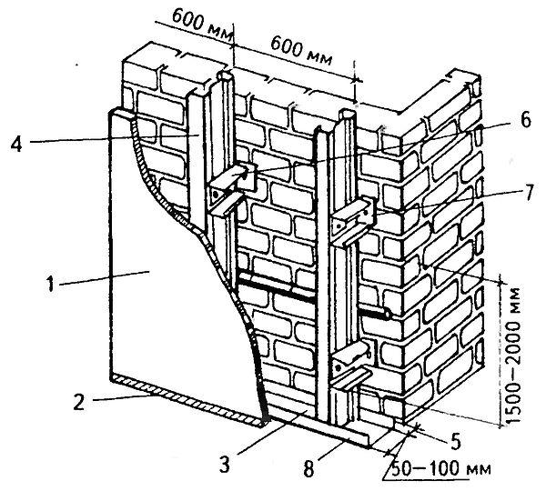 Схема облицовки стен гипсокартоном