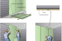 Этапы  поклейки гипсокартона на стену