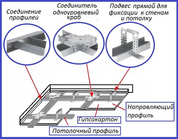 Схема металлического каркаса для потолка из гипсокартона