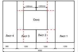Схема-пример разметки листов гипсокартона на стенах