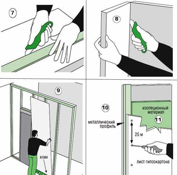 Монтаж гипрока по инструкции