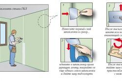 Схема шпаклевки швов гипсокартононых панелей для заделки двери
