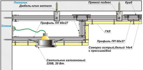 Схема двухуровневого потолка со светильниками