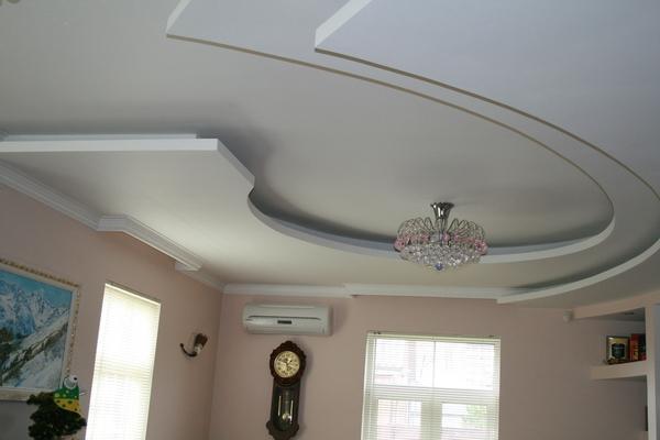 Как самому сделать многоуровневый потолок
