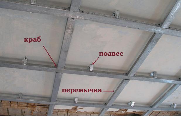 Делаем потолки гипсокартон и натяжной фото