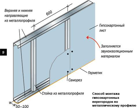 Схема установки шкафа купе фото 591
