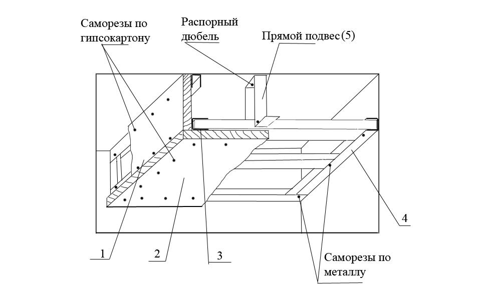 Двухуровневый потолок из гипсокартона своими руками чертеж
