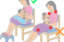 Проблема мамы при кормлении ребенка - одна из причин жидкого пенистого стула
